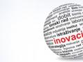 Olakšice za poslovanje inovacionih preduzeća