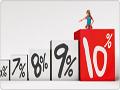 Planirano povećanje plata u javnom sektoru od sedam do 12 odsto