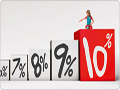 BDP u RS-u dva posto, pad u prerađivačkoj industriji 7,1 procenat